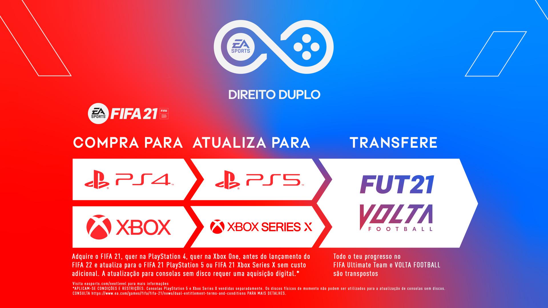 EA_DualEntitlement_FIFA21_PT.jpg